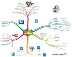 Jak prowadzić biznes w internecie