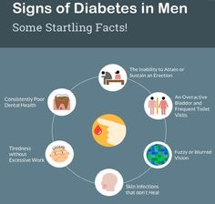 prueba de diabetes eperzan