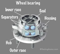 How a wheel bearing works, symptoms of a bad wheel bearing, when to replace. How a wheel bearing works, symptoms of a bad wheel bearing, when to replace. Nail Swag, Automotive Engineering, Automotive Logo, Automotive Furniture, Automotive Design, Car Spare Parts, Car Restoration, Car Hacks, Mechanical Engineering