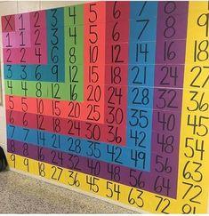 Multiplication mural!