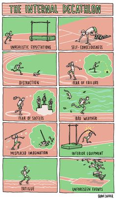 The Internal Decathlon