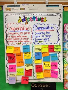 This is a colorful and creative way to teach students about superlative and comparative adjectives. Display this poster in the classroom, and students interact by placing their sticky notes on the board, and saying why they placed them where they did. Teaching Grammar, Teaching Language Arts, Teaching Writing, Student Teaching, Teaching Strategies, Adjective Anchor Chart, Ela Anchor Charts, Reading Anchor Charts, 4th Grade Writing