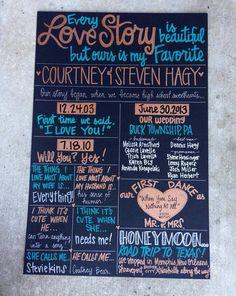 Turquoise, orange, white wedding. Custom Hand-Painted 20x30 WEDDING CHALKBOARD POSTER signage wedding ceremony program party menu engagement shower on Etsy