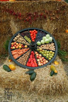 Mabon wheel of wealth