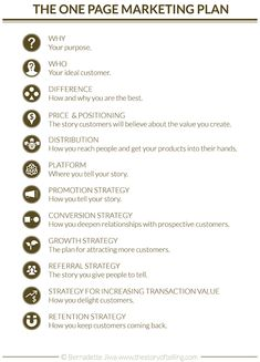 Life After Launch Day—Introducing The One Page Marketing Plan | The Story of Telling