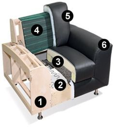 Diy Pallet Furniture, Upholstered Furniture, Furniture Design, Corner Sofa Design, Living Room Sofa Design, Velvet Corner Sofa, Steel Sofa, Wooden Sofa Designs, Sectional Sofa With Recliner
