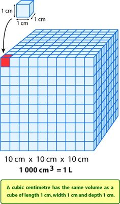 Cubic centimetres, Volume and capacity, Measurement, Maths Year VIC Measurement Activities, Math Measurement, Math Activities, Year 6 Maths, Volume And Capacity, Area And Perimeter, School Opening, Multiplication Facts, Phase 2