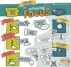 Tips for achieving Focus ~  Designed by Aneesah Satriya – Malaysia