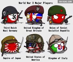 WWII Major Players