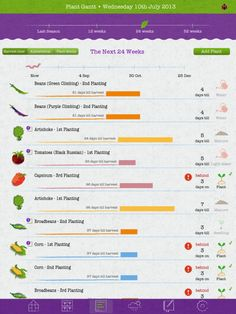 The Garden Planner - 2013 Mobile Awards
