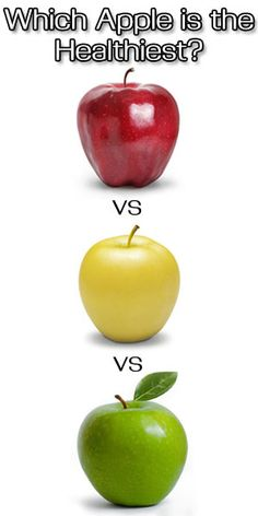 Which Apple is the Healthiest http://fitering.com/the-healthiest-apple/