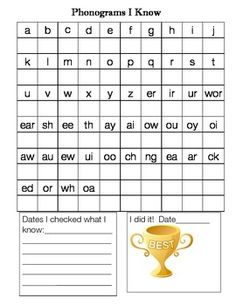 This product allows students to keep track of which phonograms they know, the first page covers the beginning phonograms including the alphabet.  It goes well with Spalding Phonograms.  Be sure to get the second page for additional phonograms.