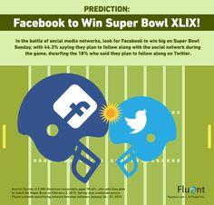 Facebook vs. Twitter in Super Bowl XLIX
