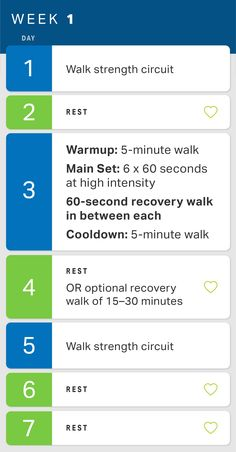 Combine cardio and strength moves in this total-body walking plan. Walking Exercise, Walking Workouts, Steady State, My Fitness Pal, Yoga Fitness, Fitness Routines, Walking Plan, Need To Lose Weight, Total Body
