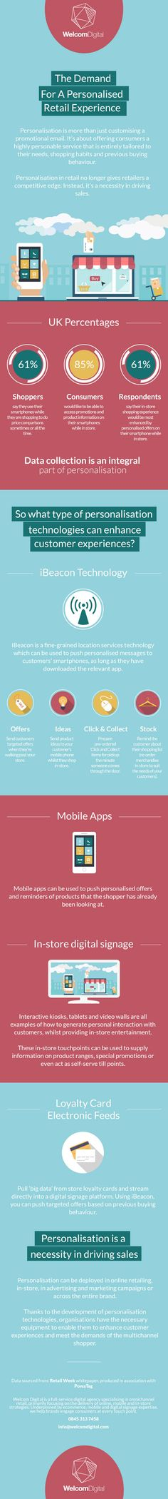 The demand for personalised retail experiences | Infographic by Welcom Digital. #Infographic #GraphicDesign