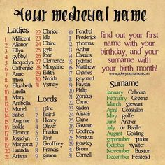 Medieval name with birth month. Neat writing tool