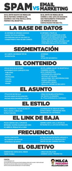 #Spam vs #EmailMarketing - 8 factores que los diferencian  vía @Virginia Jiménez | Conecta Social Media  #SMM #infografia