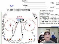 3 Cone Rebound Drill – Weiss Tech Hockey Drills and Skills Dek Hockey, Hockey Drills, Hockey Training, Rebounding, Coaching, Tech, Play, How To Plan, Youtube