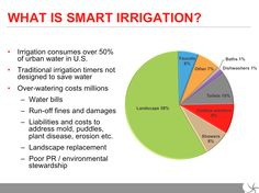 What is Smart Irrigation? Water Saving Tips, What Is Smart, Irrigation Timer, Water Issues, Save Water, Landscape, Check, Scenery, Corner Landscaping