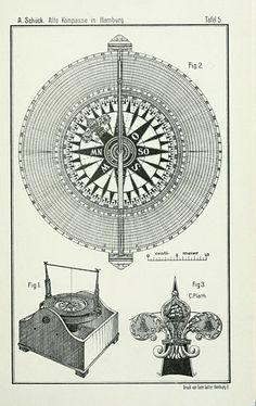 Alte Schiffskompasse und Kompassteile im Besitz Hamburger Staatsanstalten (1910) by Albert Schück