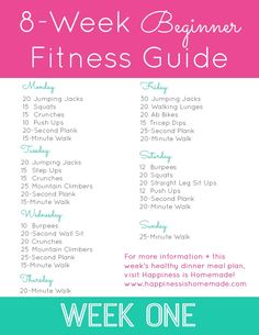 8-Week Beginner Fitness Jumpstart: Week One - No gym? No problem! This at-home workout also has a complete dinner menu guide and workout plan! Happiness is Homemade #weightloss