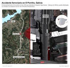 Se reabre la circulación en el ferrocarril Vigo-Oporto tras el accidente en O Porriño