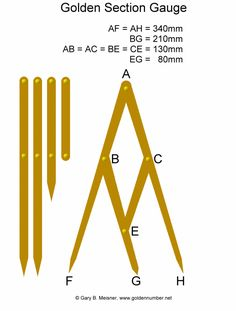 Golden Section Gauge to show phi or golden ratio proportions