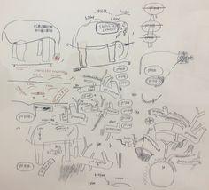 Jean-Michel Basquiat Untitled (Elephant)