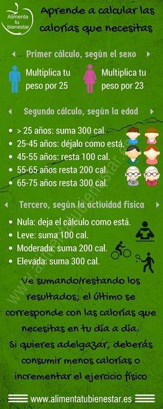 Como calcular las calorías que tu cuerpo necesita - Infografías y Remedios. #nutricion #infografia #comersanofrases #nutricioninfografia