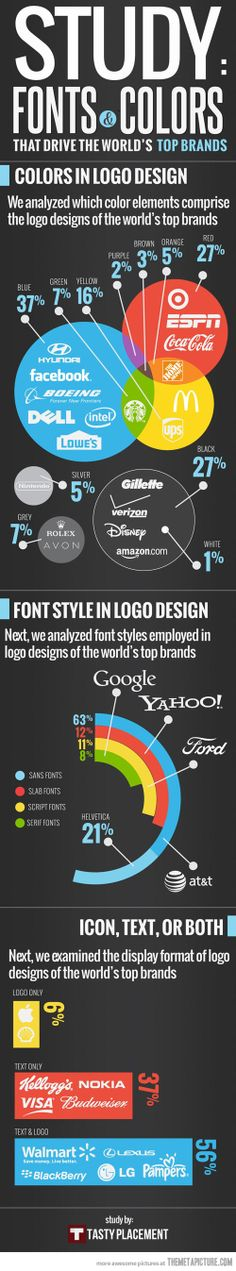 Fonts and colors of logos! (For the advertiser in me)