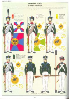 Russia; 1st Army, 2nd Corps, 4th Division. Infantry Regiments Tobolsk, Volhynic, Kremenchung & Minsk. Chasseurs 4th & 34th Regiments & Artillery. Borodino 1812