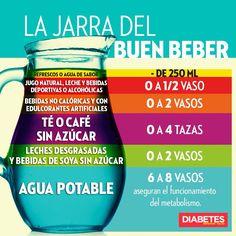 Cuida lo que bebes.