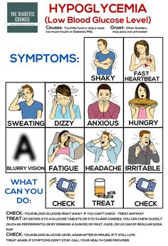 What a low blood sugar feels like? What are the signs and symptoms of low blood sugar?  #diabetes