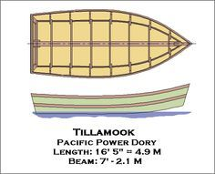 Tillamook Pacific Power Dory  Nice wide beam, easy construction