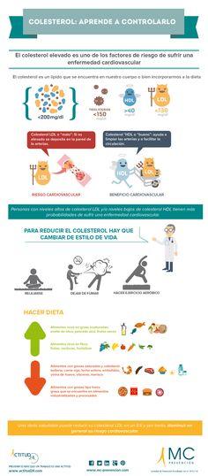 #Infografia Aprende a controlar el #colesterol