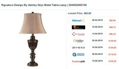 Compare price for same product from all different online furniture store and get best cheap furniture products