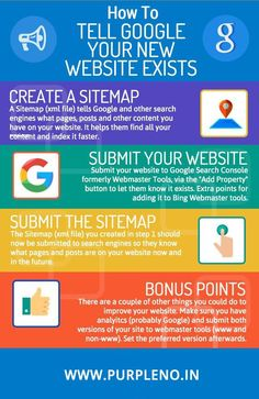 How to tell google your new website exists Website Design, Web Design Tips, Website Ideas, Design Ideas, Digital Marketing Strategy, Social Media Marketing, Business Marketing, Content Marketing, Marketing Strategies