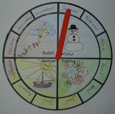 Jahreszeiten Uhr