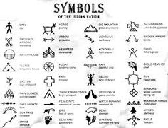 symbols of life - Google Search