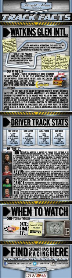 TRACK FACTS: Stewart-Haas Racing, our drivers and Watkins Glen International