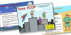 This VCOP Superheroes Powerpoint is great for keeping everyone engaged! With Superheroes for punctuation, vocabulary and conjunctions, your class has a brilliant way to remember everything they need in their creative writing. Writing Resources, Teaching Writing, Writing Ideas, Primary School, Pre School, Ks1 Classroom, Star Of The Week, Working Wall, Inclusive Education