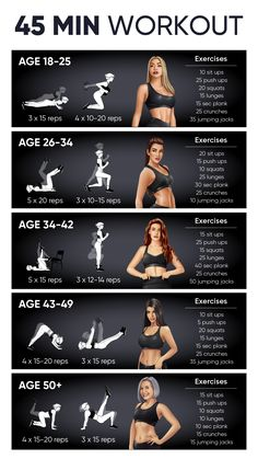 45 Min Workout, Gym Workout Tips, Easy Workouts, Health And Fitness Expo, Hiit Program, Gym Workout For Beginners, Fitness Inspiration Quotes, Weight Loss Workout Plan, Sport