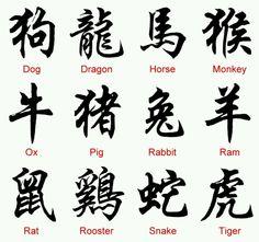 Chinese zodiac script