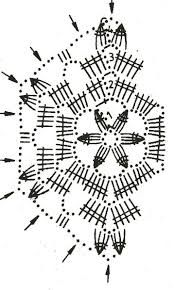 Výsledek obrázku pro háčkované kraslice návod