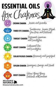 Chakra Meditation 132293307781429187 - Use these essential oils to keep your chakras open! Shop affordable and therapeutic essential oils and blends with BioSource Naturals. Essential Oils For Chakras, Therapeutic Essential Oils, Essential Oil Uses, Doterra Essential Oils, Young Living Essential Oils, Patchouli Essential Oil, Essential Oils For Addiction, Yl Oils, Pure Essential