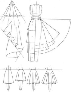 Circle skirts - pattern making - vma.