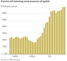 What's Driving Gold, Silver and What's Next? :: The Market Oracle :: Gold Price Chart, Gold Miners, Gold Stock, Investment Advice, What Next, Financial Markets, How To Raise Money, Graphics