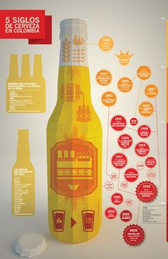 500 Years of Beer in Colombia. Lets Get Drunk, Getting Drunk, Beer Infographic, Infographics, Colombian Food, Colombian Spanish, Beer History, Beer Poster, All Beer