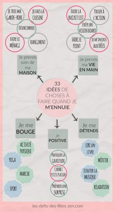 Que faire quand on sennuie ? Positive Mind, Positive Attitude, Positive Vibes, Make Up Anleitung, Miracle Morning, Burn Out, Self Development, Personal Development, Self Improvement