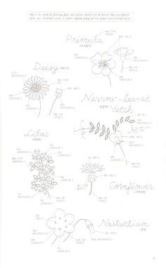 정원채소자수 : 네이버 블로그 Hand Embroidery Patterns, Embroidery Stitches, Embroidery Designs, Garden Drawing, Patterns In Nature, Abstract Flowers, Couture, Floral Watercolor, Lilac